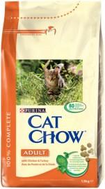 Cat-Chow-dlya-vzroslyh-koshek-indejka-kuritsa-259.1