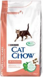 Cat-Chow-dlya-koshek-s-chuvstvitelnym-pishhevareniem-263.1
