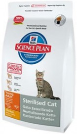 Hills-Science-Plan-Adult-Sterilised-Cat-Chicken-245.1