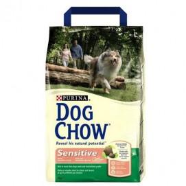 Dog-Chow-dlya-sobak-sklonnyh-k-allergii-losos-pr_01_140_max